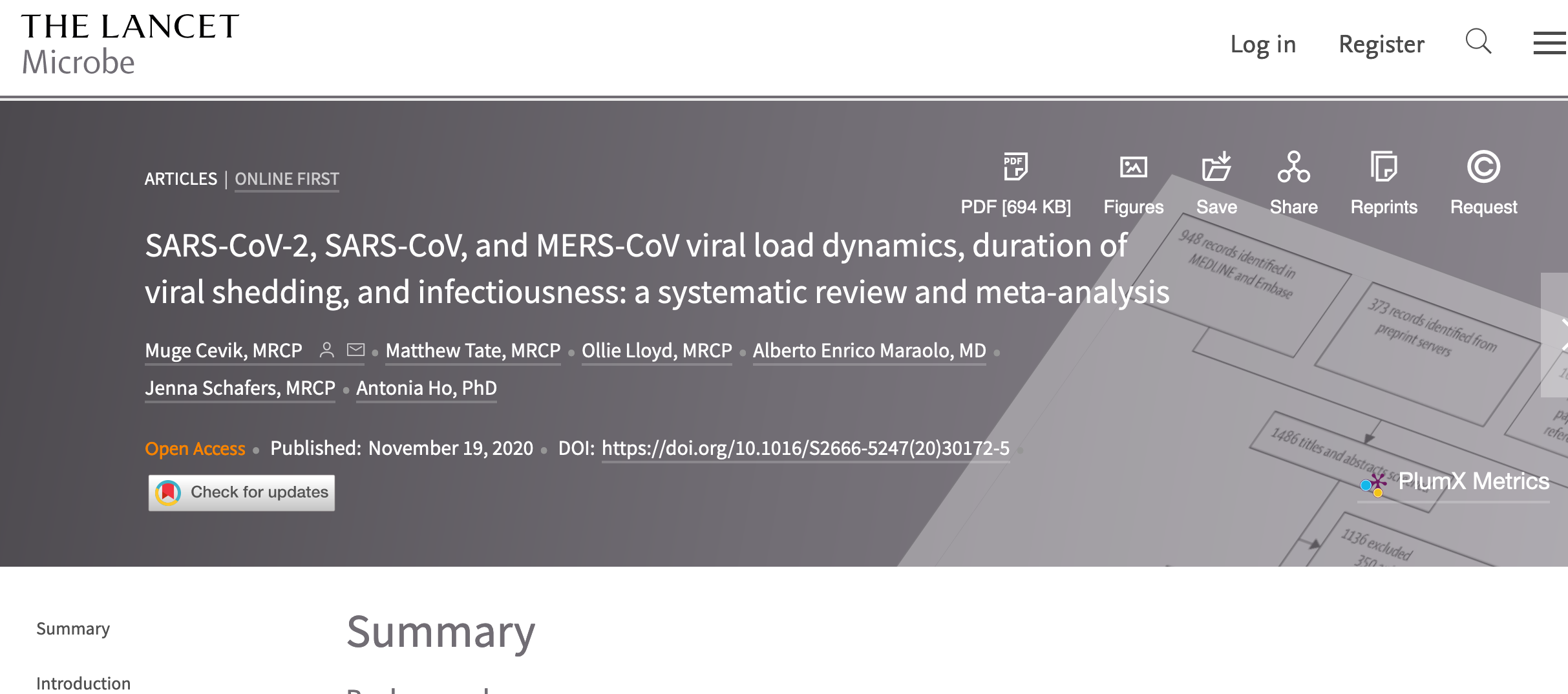 SARS-CoV-2, SARS-CoV, and MERS-CoV viral load dynamics, duration of viral shedding, and infectiousness: a systematic review and meta-analysis
